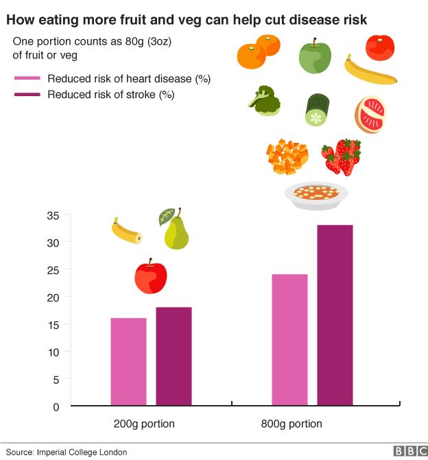 _94818276_fruit_veg_chart_624